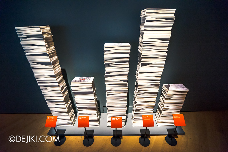 DreamWorks Animation: The Exhibition Singapore - Story Section / Stacks of Storyboard Panels