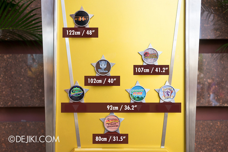 Universal Studios Singapore - Park Update June 2014 - Height Chart Board